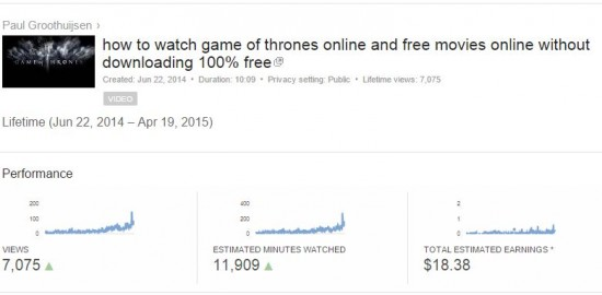 How to Make Money with videos about Game Of Thrones Season 5